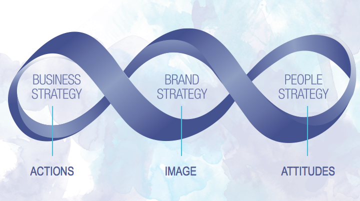 Follow Your Brand Promise